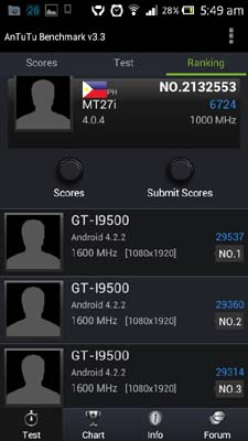 Android Mobile Device Benchmark Tools