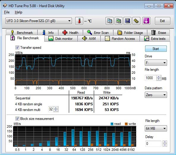 Silicon Power Blaze B30 Review