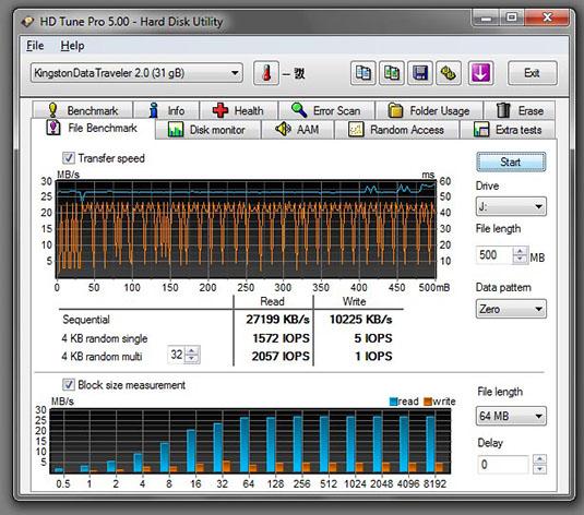 Kingston DataTraveler 101 G2