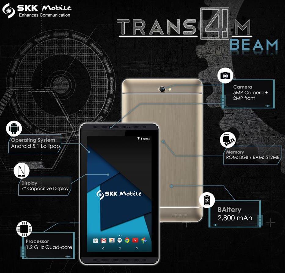 SKK Trans4m Aero and Beam