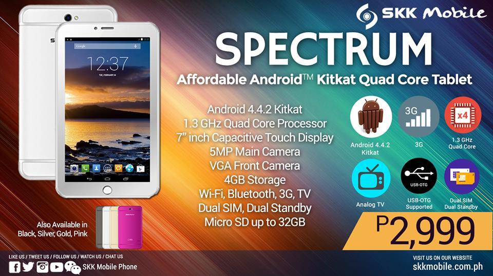 SKK Spectrum