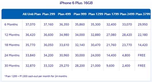 Globe iPhone 6 and iPhone 6 Plus