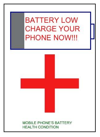 Mobile Phone Battery Lifespan
