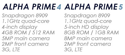 Cherry Mobile introduces Alpha Prime 4 and Prime 5